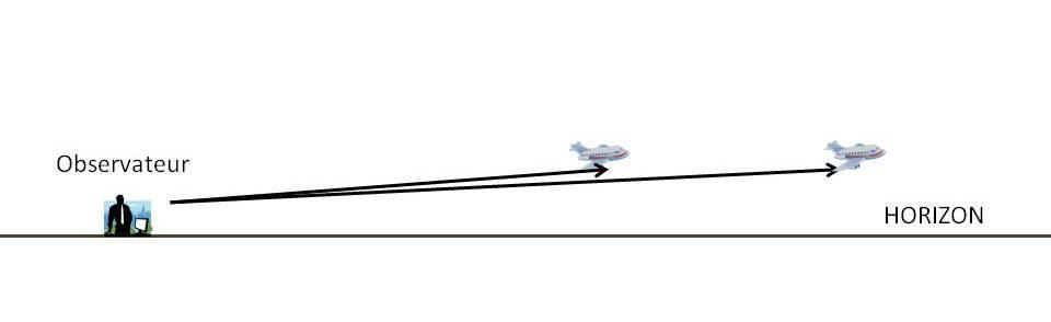 ovni observé dans les côtes d'armor (22) le 17/02/13 - Page 2 Avion%2520horizon