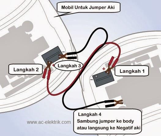 Petunjuk Cara Jumper Aki Mobil