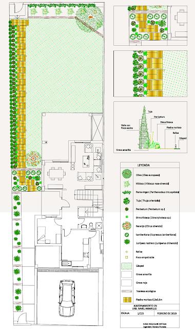 Jardiner a y paisajismo alicante forestal for Proyecto de jardineria