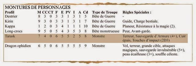 [Warhammer Fantasy] Mes Nippons ! *** Les kirins (et fin !) *** - Page 3 Nippons_TaraskB