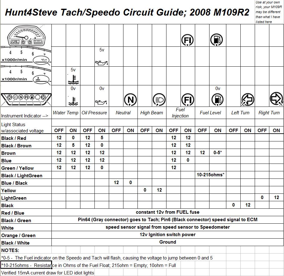 Led Tachometer Wiring Diagram Vwvortex Com Project Diy Mkiv Wire For Turn Signal M109 Mr Huntsteve Stock