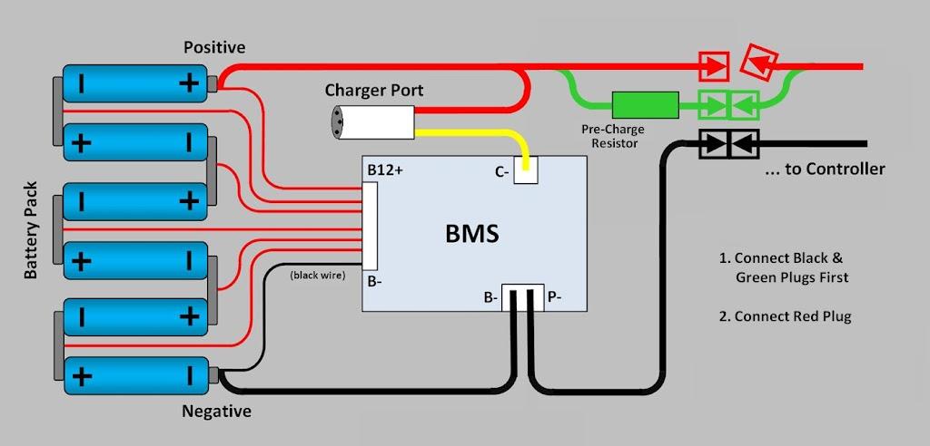 Установка БМС (сборка)