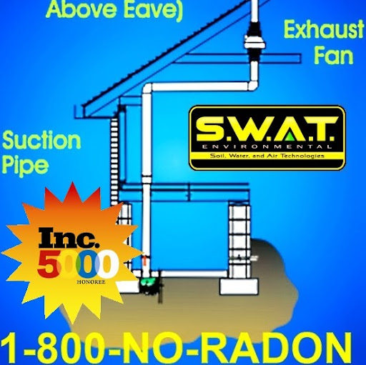 Radon Mitigation Pictures News Information From The Web