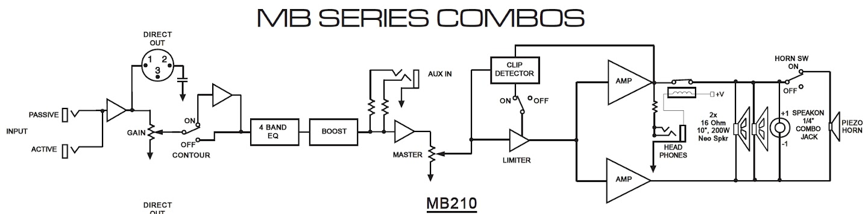 mb210_diagram.jpg