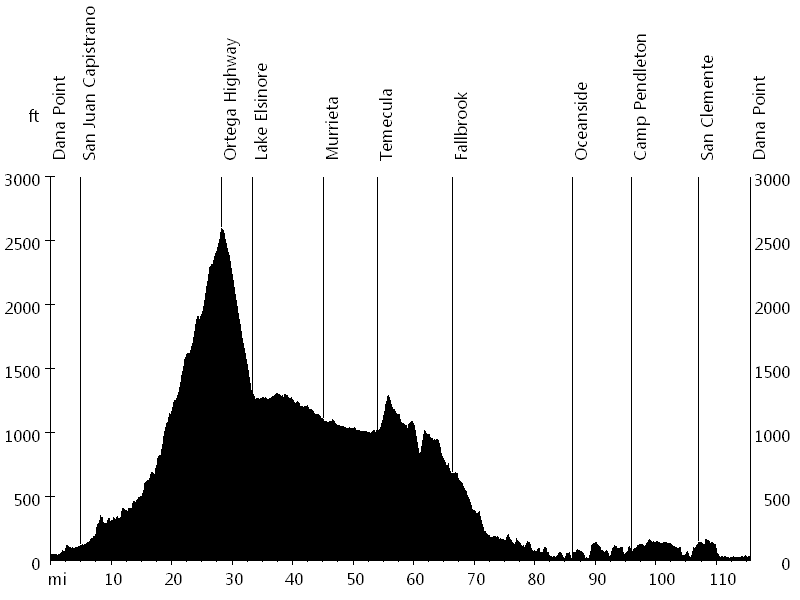 Dana Point Century (Eastbound) • Route Profile