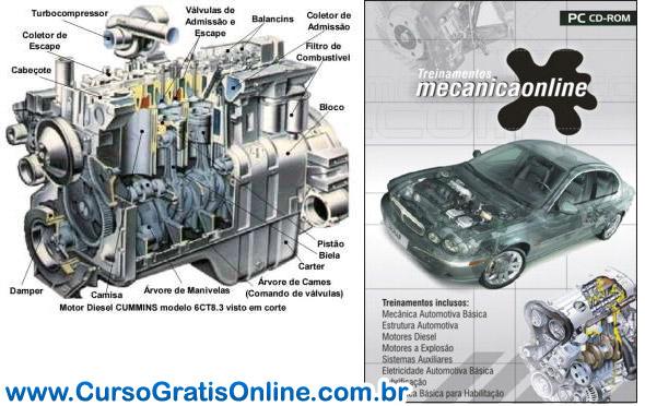 Curso de Mecânica Automotiva