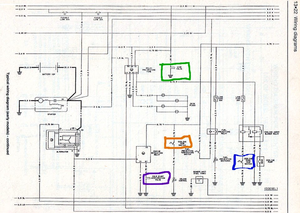 Ratcliff tail lift wiring diagram