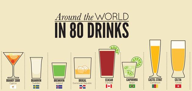 bebidas distintos paises mundo