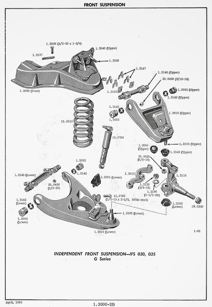 Top 003 exploded stock front suspension diagram? the 1947 present chevy s10 front suspension diagram at alyssarenee.co
