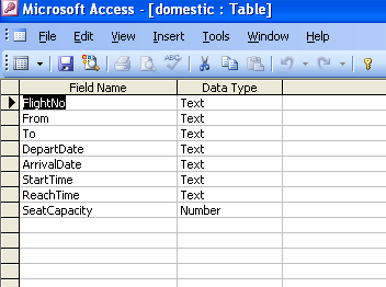 The totality of cse travel agent and airline service for Table design using jsp