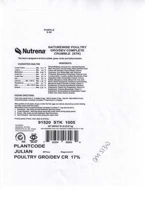 Types of poultry feeds pdf