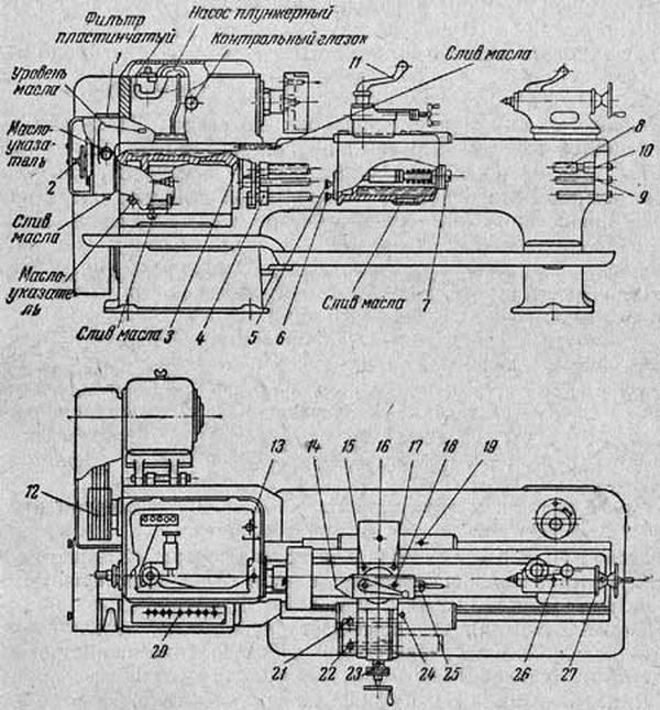 Схема смазки станка 1А62