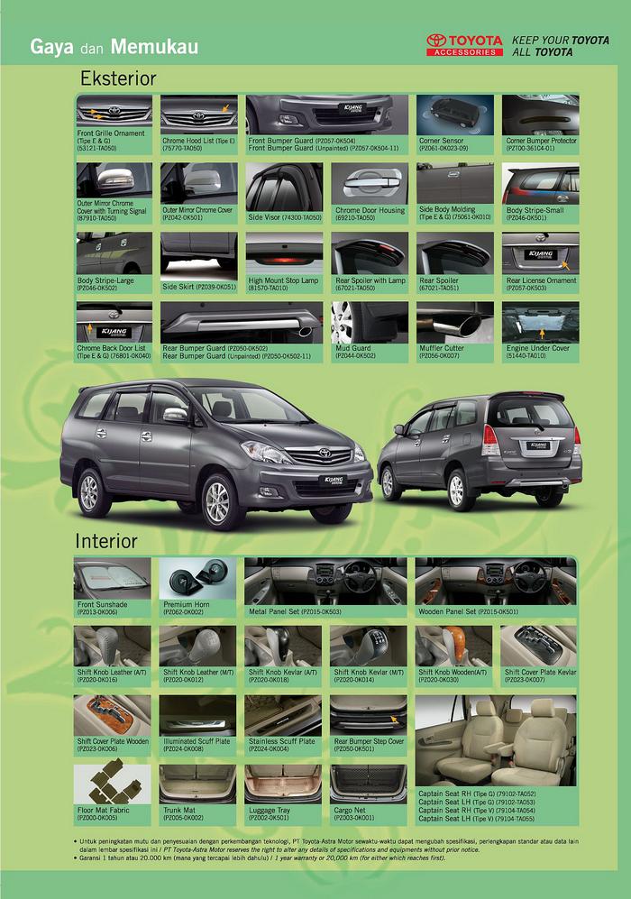 Brosur Mobil Toyota New Kijang Innova Baru - ASTRA TOYOTA
