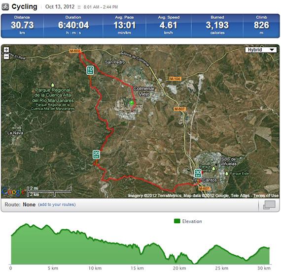 Ruta de Puentes, Molinos y Batanes. Octubre 2012 - pincha en el mapa para verlo en RunKeeper