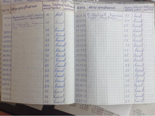 дневник чтеца образец