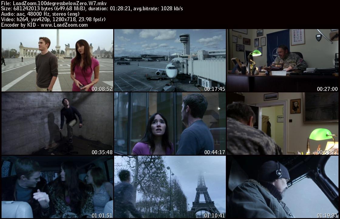 movie screenshot of 100 Degrees Below Zero fdmovie.com