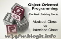 Interface vs Abstract class in OOP