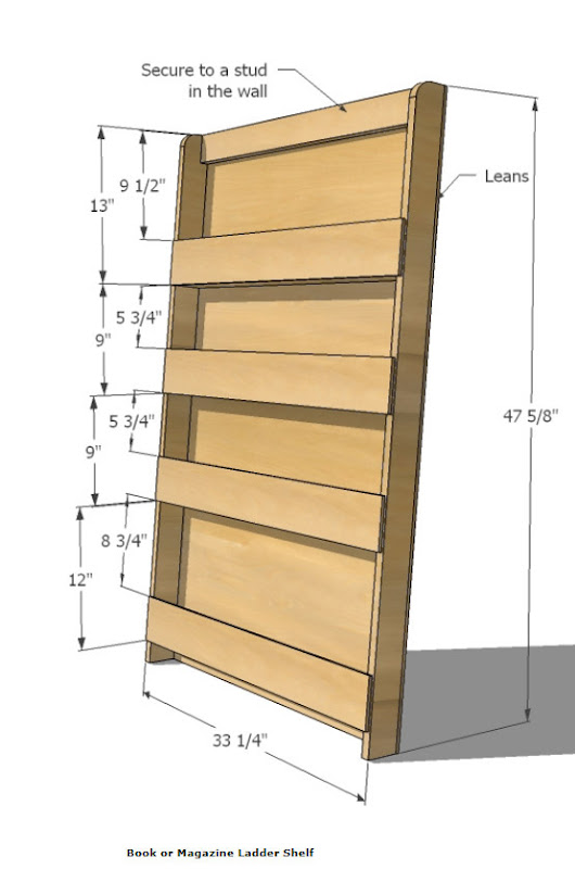 Tidbits from the tremaynes switching teams for Build ladder shelf plans