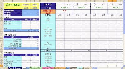2015年電子式家庭記帳簿下載(Excel) http://calendar.22ace.com/2014/12/2015-excel-accounting.html