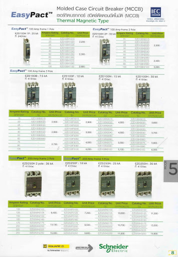 price list of schneider electric india pdf. Black Bedroom Furniture Sets. Home Design Ideas