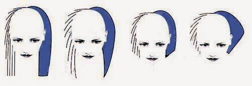 cat toc nu nang cao su ket hop trong thiet ke mau toc 110 Cắt tóc nữ nâng cao: Kiểu tóc cho khuôn mặt trái tim