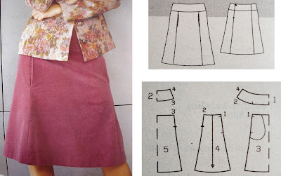 sukňa so sedlom, skirt with saddle, strih, pattern