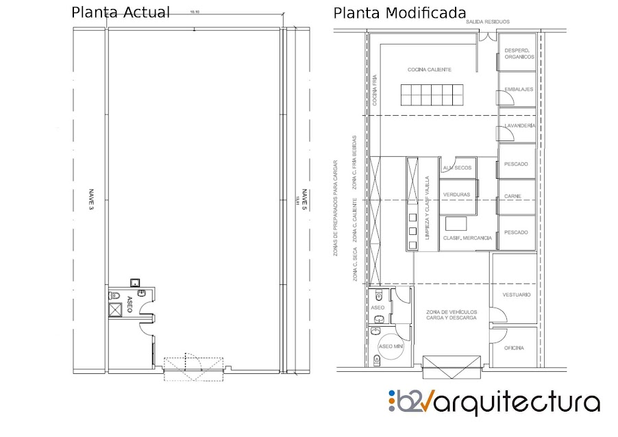 Adaptaciones de naves industriales en Dos Hermanas, Sevilla, Jerez de la Frontera, Los Palacios