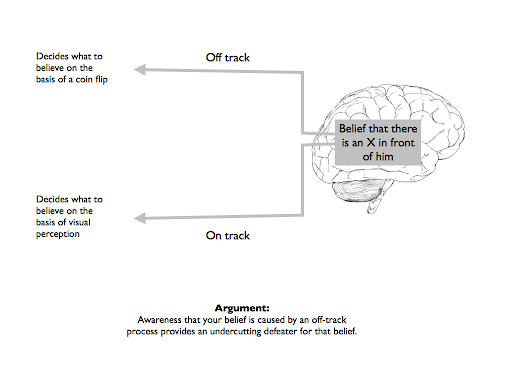 how to avoid cognitive bias