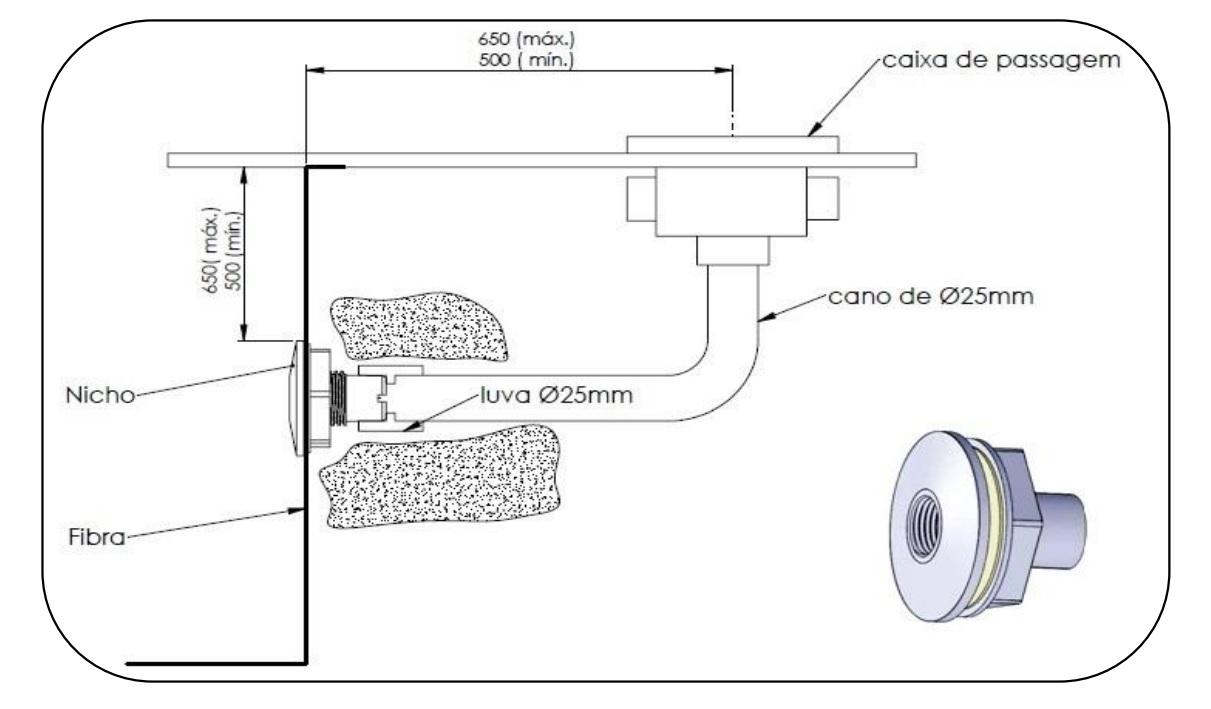 instalação com adaptador para fibra