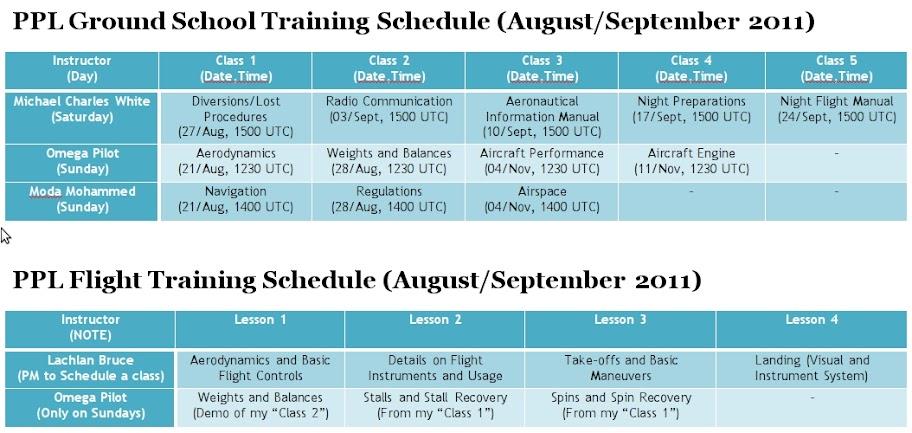 September 2011 PPL Details Selection_001