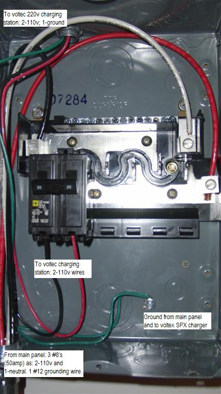 Wiring A 12 3 Wire Into Main Panel - Wiring Diagram