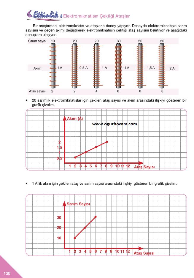 sayfa+130+-+6.+etkinlik.png (654×936)