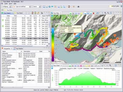 MyTourBook, visualización de recorridos GPS con todo lujo de detalles