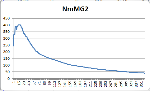 NmMG2.PNG