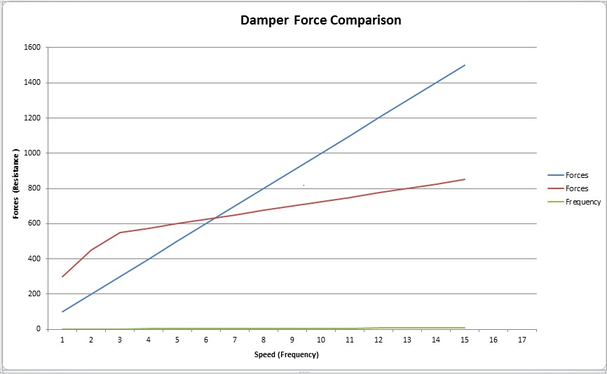 [Image: Damper%2520comparison.jpg]