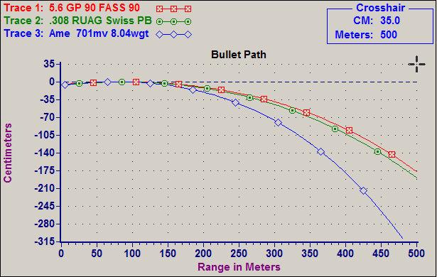 FAMAS : de nouveaux prétendants au remplacement. - Page 3 Bullet%2520Path