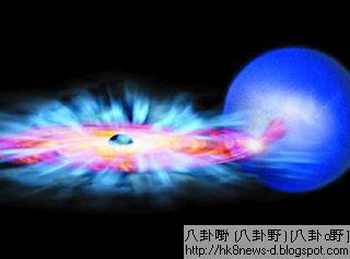 黑洞吞星-超大黑洞吞星奇觀