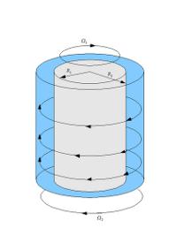 cilindri di Taylor-Couette
