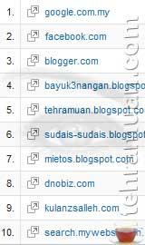 top referrer mei 2011
