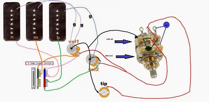 3 x p90 to 2 volumes to master tbx tone issue (diagramed) my les fender strat wiring diagram 3 x p90 to 2 volumes to master tbx tone issue (diagramed)