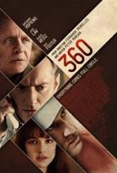 360 Độ - 360