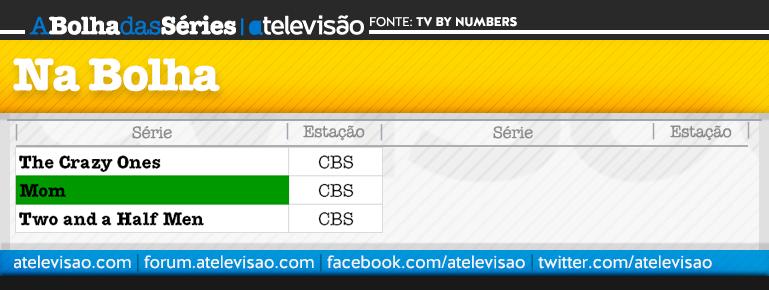 Na%2520Bolha «A Bolha Das Séries 2»: Segunda Atualização