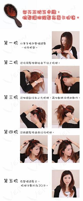 ① 以單手揚起整個頭髮,依序梳開 ② 從後頸髮際開始由下往上梳理 ③ 從側頭部往斜上方梳理,兩側都用同樣的動作 ④ 從前額髮際由前往後梳理 ⑤ 在整個頭髮上梳理次數約為20次。 早晨用毛刷長而密集的髮梳,晚上則在髮梳上覆以紗布梳頭。