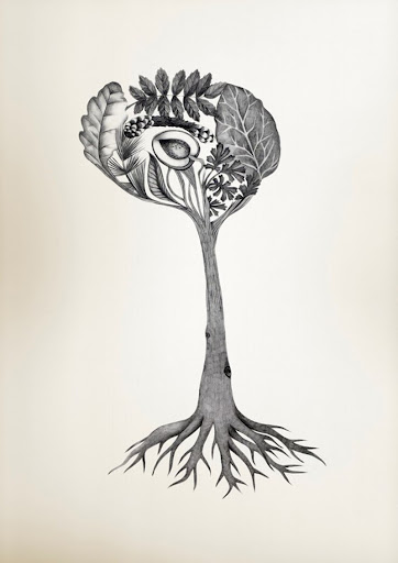 BRAIN AS A TREE