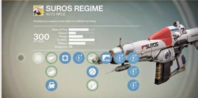 Suros Regime in Destiny 2