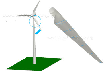 how to make the best wind turbine blades