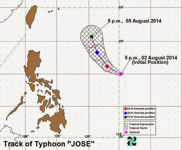 Typhoon Jose
