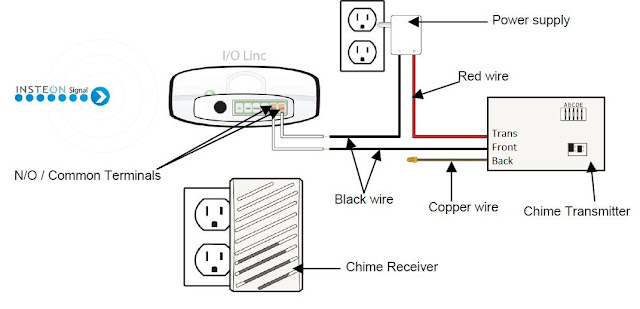chime%2520wiring%2520labeled smarthome forum can i use insteon to make a configurable doorbell? Doorbell Circuit Diagram at eliteediting.co