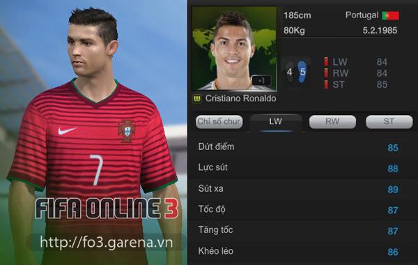 Năm thẻ tiền đạo World Cup cực hot trong FIFA Online 3 2