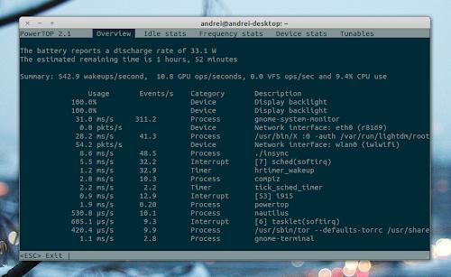 PowerTOP su Ubuntu